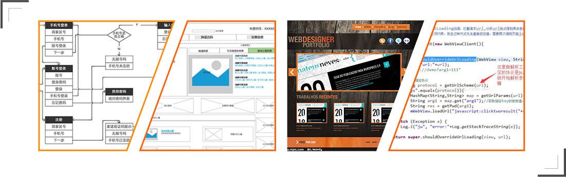 网页设计制作过程