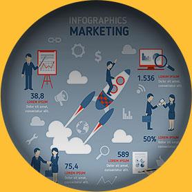 网页设计市场分析